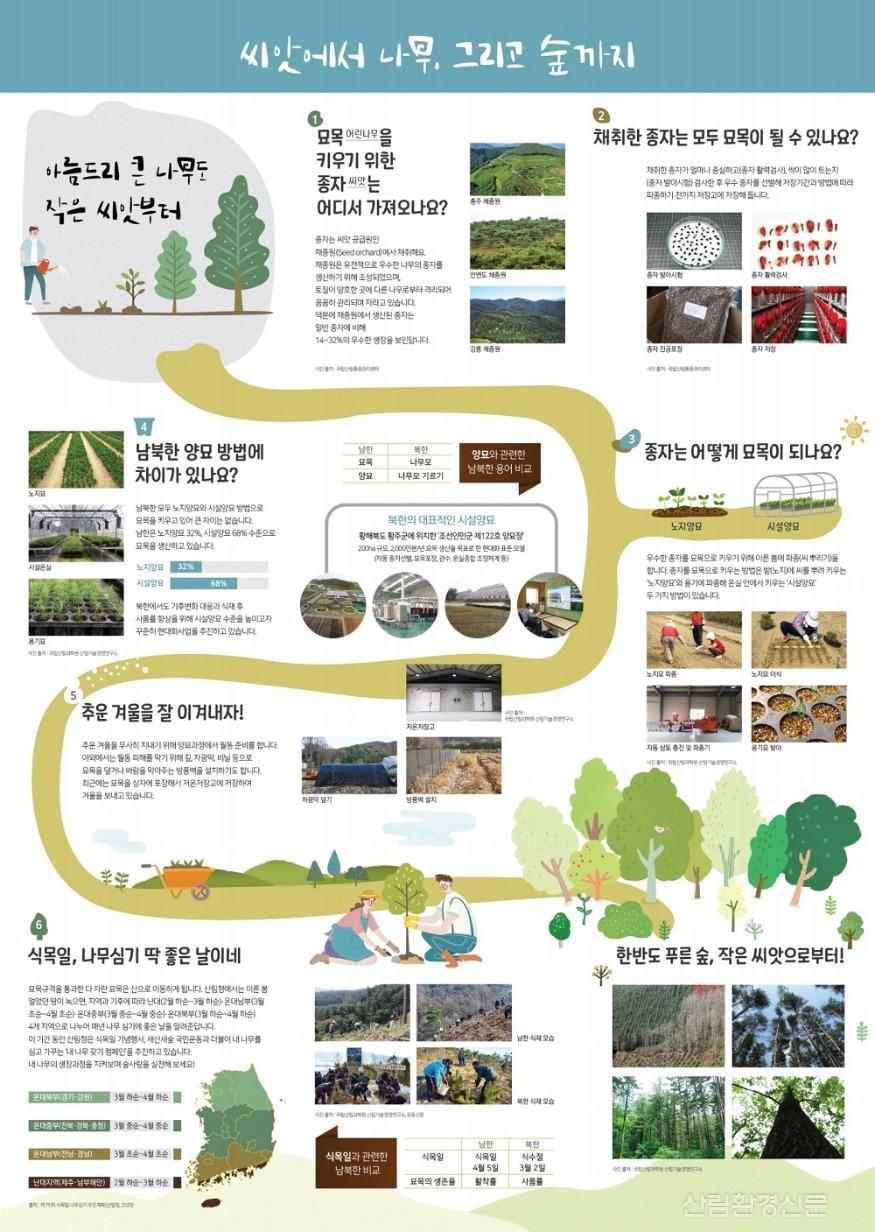 (산림과학속보)씨앗에서 나무 그리고 숲까지.pdf_page_2.jpg